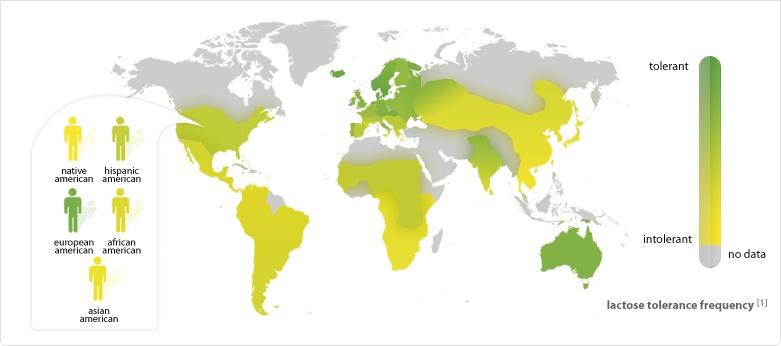 Ktoré európania kolonizovali (amerika a austrália) ( zdroj
